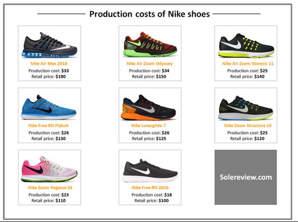 Maaktt Purchaze Sneakers Op Paar Nike Welke Een Winst z65qTwO